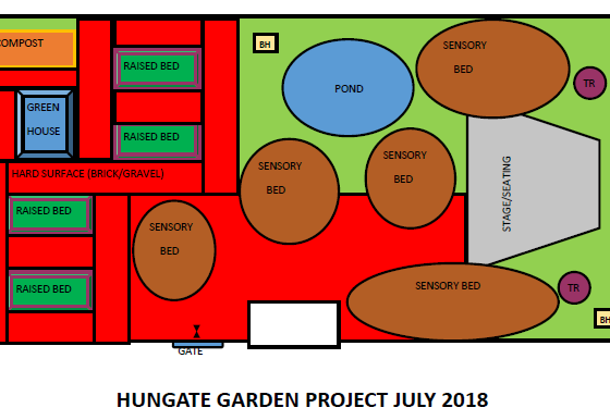 The Hungate School Garden Project